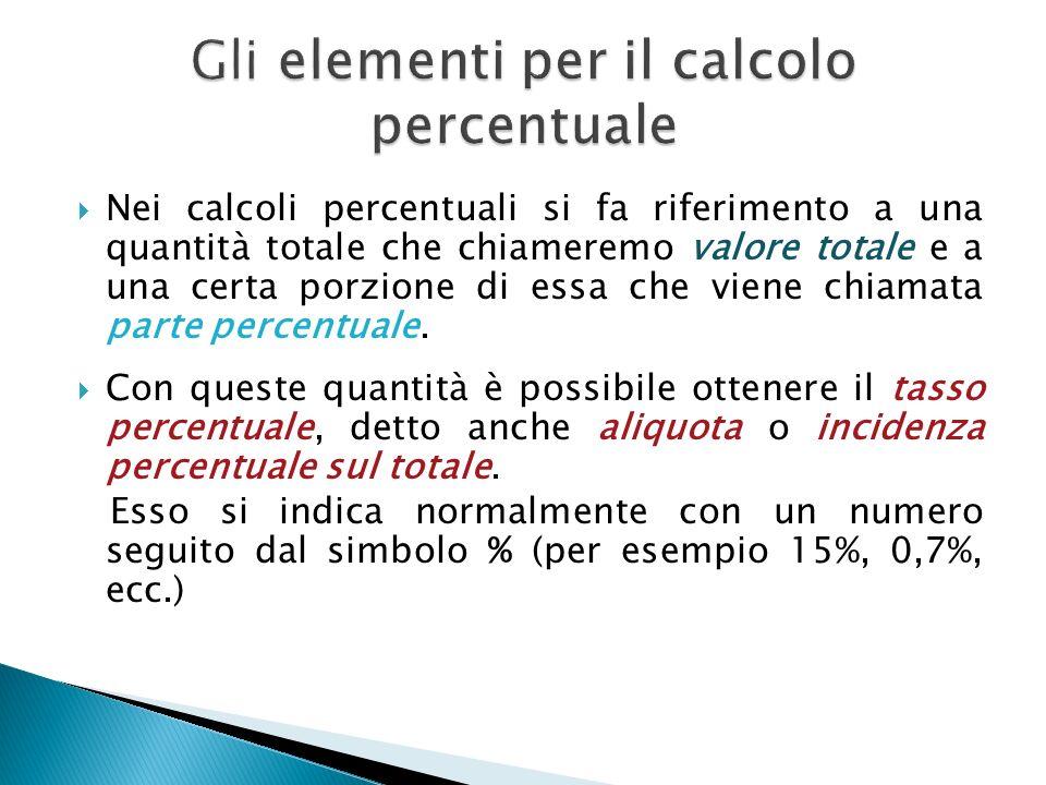 Nei calcoli percentuali si fa riferimento a una quantità totale che chiameremo valore totale e a una certa porzione di essa che viene chiamata parte p