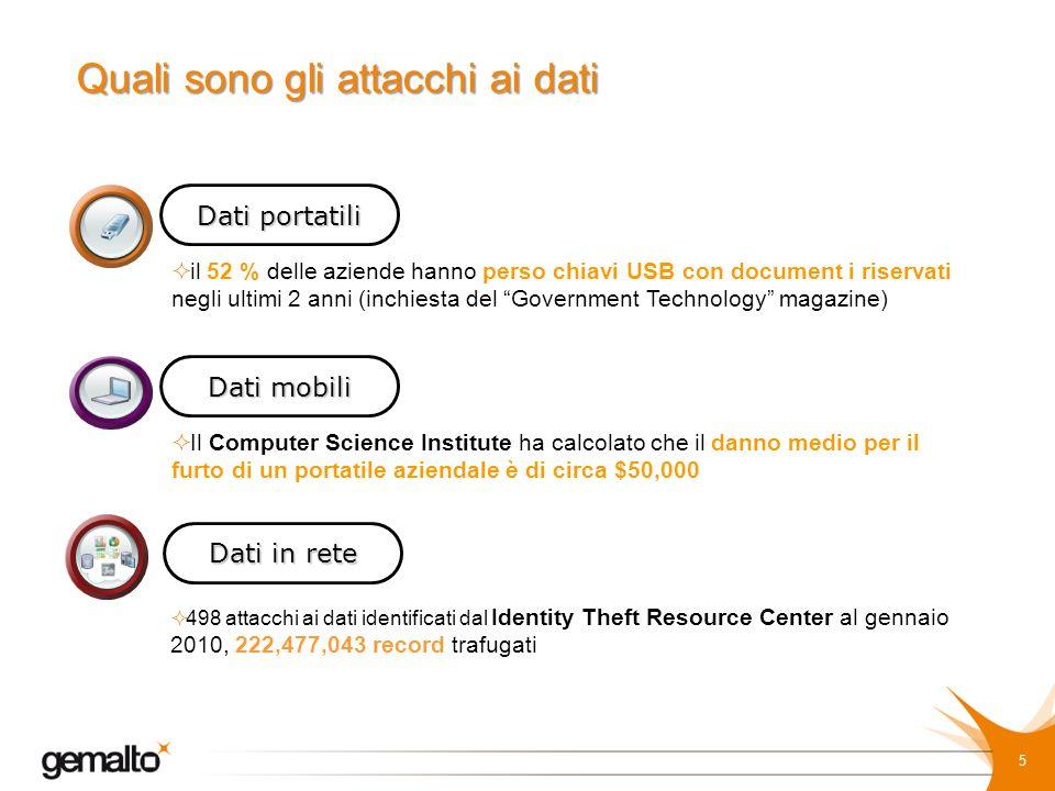 Gemalto IDConfirm - Prodotti 6