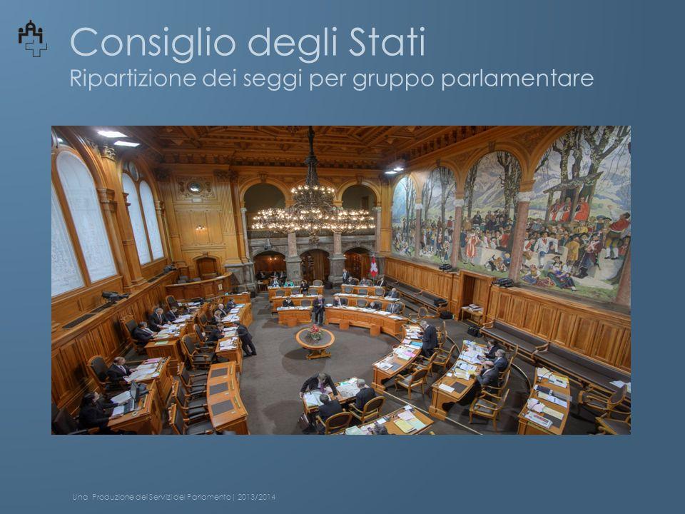 Consiglio degli Stati Ripartizione dei seggi per gruppo parlamentare Una Produzione dei Servizi del Parlamento| 2013/2014