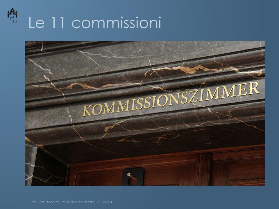 Le 11 commissioni Una Produzione dei Servizi del Parlamento| 2013/2014