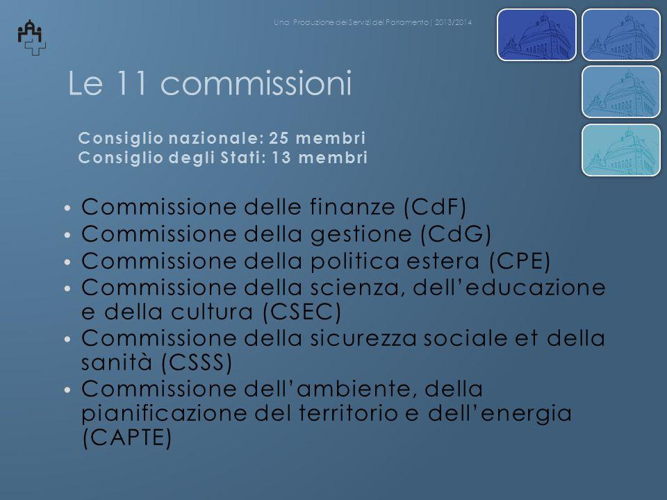 Le 11 commissioni Commissione delle finanze (CdF) Commissione della gestione (CdG) Commissione della politica estera (CPE) Commissione della scienza,