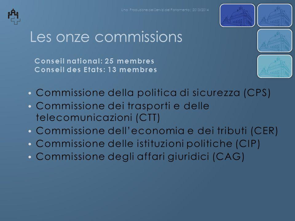 Les onze commissions Commissione della politica di sicurezza (CPS) Commissione dei trasporti e delle telecomunicazioni (CTT) Commissione delleconomia