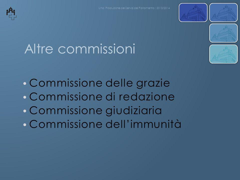 Altre commissioni Commissione delle grazie Commissione di redazione Commissione giudiziaria Commissione dellimmunità Una Produzione dei Servizi del Pa
