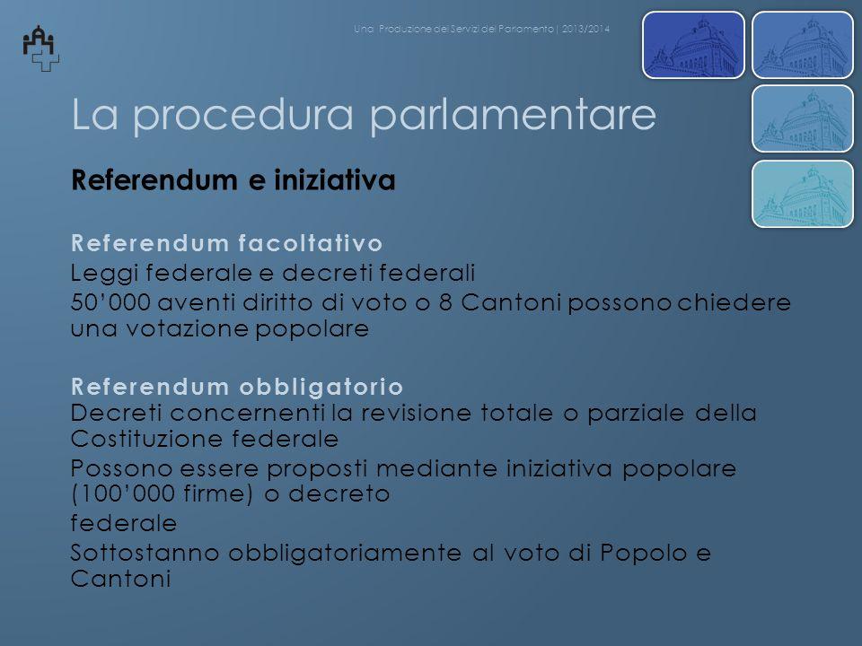La procedura parlamentare Referendum e iniziativa Referendum facoltativo Leggi federale e decreti federali 50000 aventi diritto di voto o 8 Cantoni po
