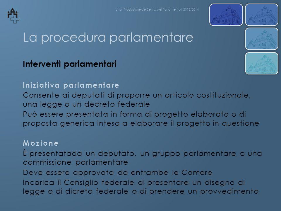 La procedura parlamentare Interventi parlamentari Iniziativa parlamentare Consente ai deputati di proporre un articolo costituzionale, una legge o un