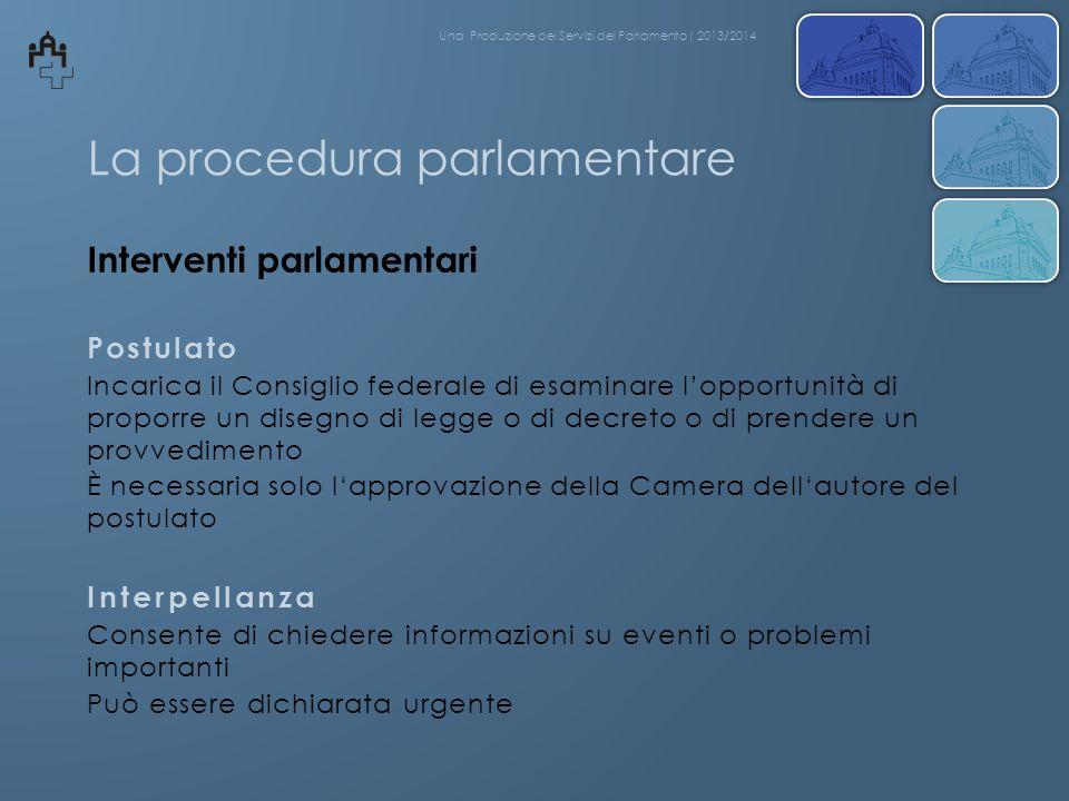 La procedura parlamentare Interventi parlamentari Postulato Incarica il Consiglio federale di esaminare lopportunità di proporre un disegno di legge o