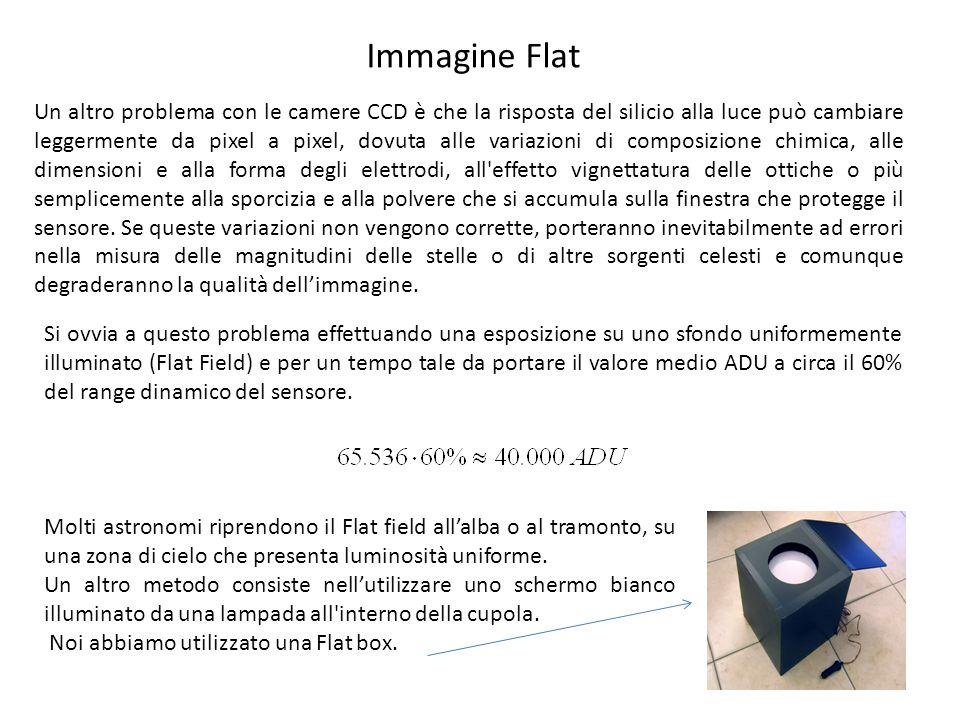 Immagine Flat Un altro problema con le camere CCD è che la risposta del silicio alla luce può cambiare leggermente da pixel a pixel, dovuta alle varia