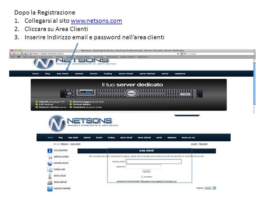 Dopo la Registrazione 1.Collegarsi al sito www.netsons.comwww.netsons.com 2.Cliccare su Area Clienti 3.Inserire Indirizzo email e password nellarea clienti