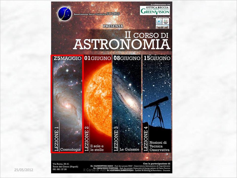 25/05/2012II Corso di Astronomia (Sothis) - Cosmologia