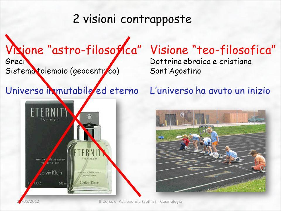 2 visioni contrapposte Visione astro-filosofica Greci Sistema tolemaio (geocentrico) Universo immutabile ed eterno Visione teo-filosofica Dottrina ebr