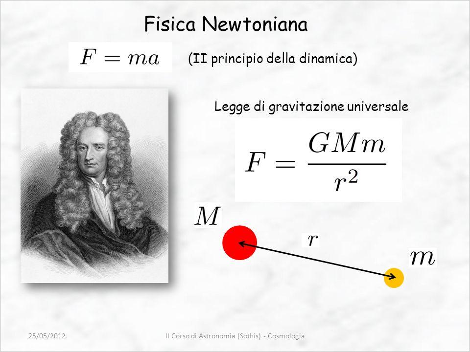 Fisica Newtoniana (II principio della dinamica) Legge di gravitazione universale II Corso di Astronomia (Sothis) - Cosmologia25/05/2012
