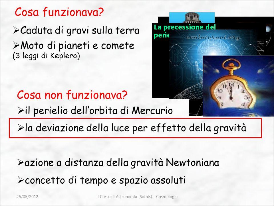 Moto di pianeti e comete (3 leggi di Keplero) Caduta di gravi sulla terra il perielio dellorbita di Mercurio la deviazione della luce per effetto dell