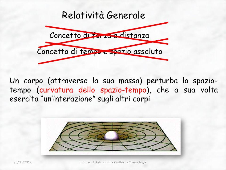 Relatività Generale Concetto di forza a distanza Concetto di tempo e spazio assoluto Un corpo (attraverso la sua massa) perturba lo spazio- tempo (cur