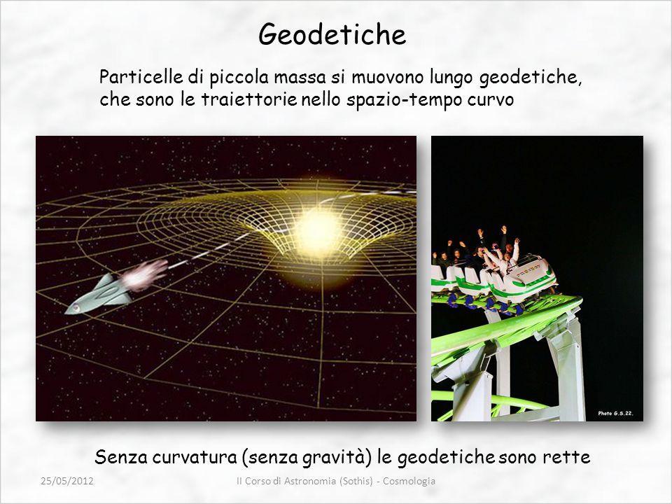 Geodetiche Particelle di piccola massa si muovono lungo geodetiche, che sono le traiettorie nello spazio-tempo curvo Senza curvatura (senza gravità) l