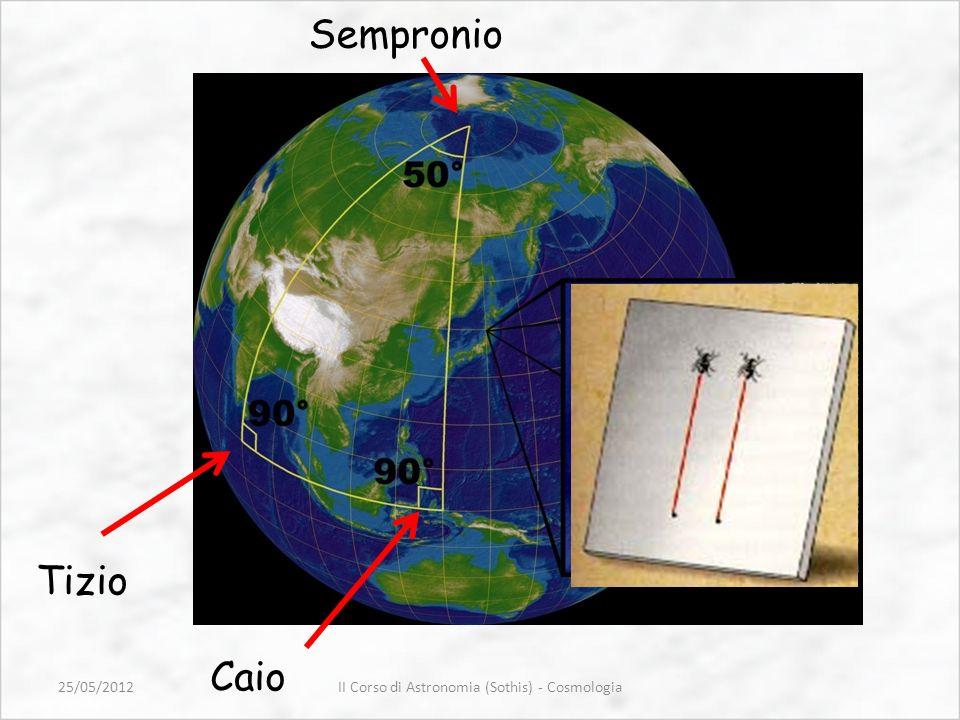 Tizio Caio Sempronio II Corso di Astronomia (Sothis) - Cosmologia25/05/2012