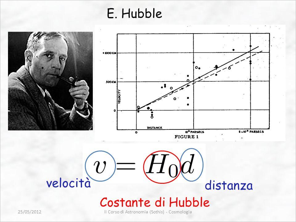 E. Hubble velocità distanza Costante di Hubble II Corso di Astronomia (Sothis) - Cosmologia25/05/2012
