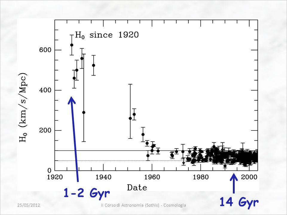 1-2 Gyr 14 Gyr II Corso di Astronomia (Sothis) - Cosmologia25/05/2012