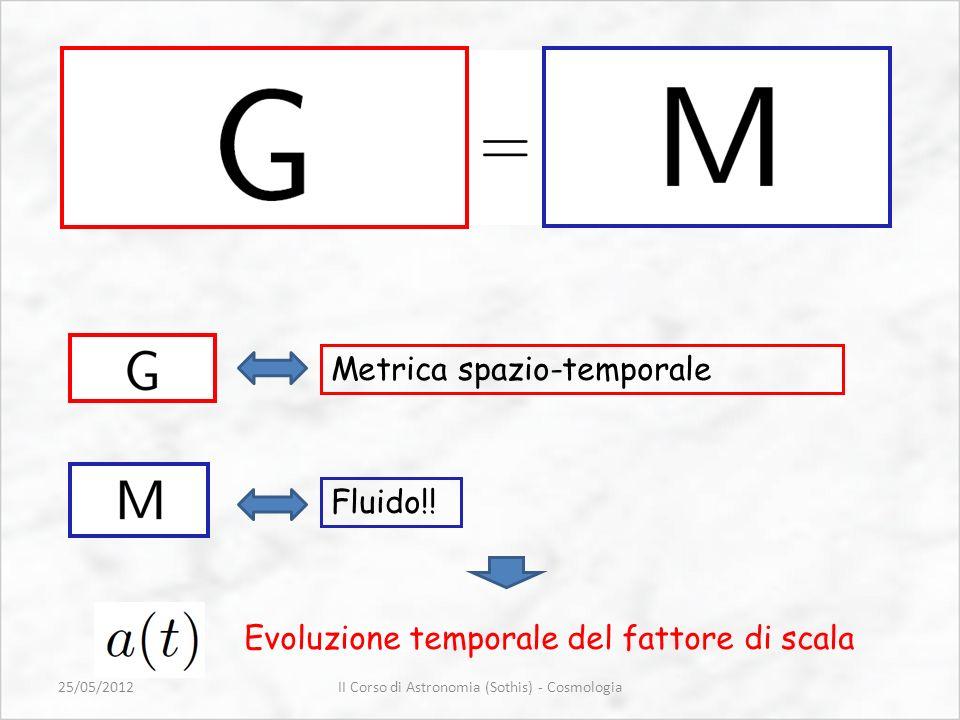 Evoluzione temporale del fattore di scala Fluido!! Metrica spazio-temporale II Corso di Astronomia (Sothis) - Cosmologia25/05/2012