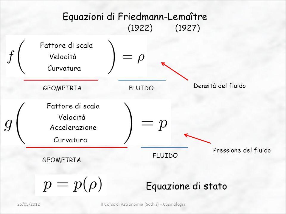 Equazioni di Friedmann-Lemaître Densità del fluido Pressione del fluido GEOMETRIA FLUIDO Equazione di stato Fattore di scala Velocità Curvatura Fattor