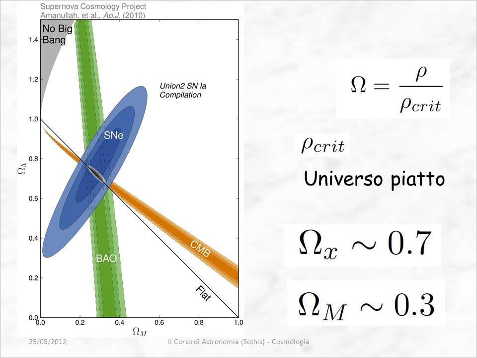 Universo piatto II Corso di Astronomia (Sothis) - Cosmologia25/05/2012