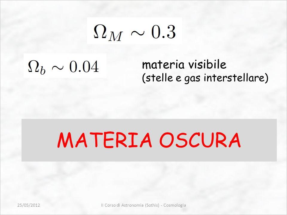 materia visibile (stelle e gas interstellare) MATERIA OSCURA II Corso di Astronomia (Sothis) - Cosmologia25/05/2012