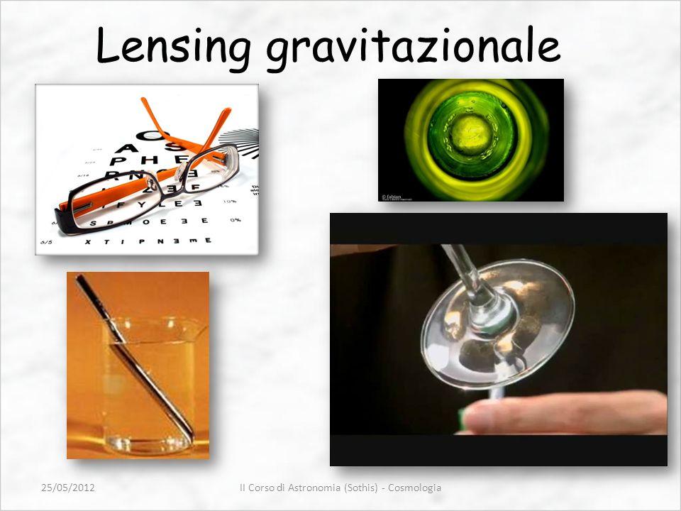 Lensing gravitazionale II Corso di Astronomia (Sothis) - Cosmologia25/05/2012