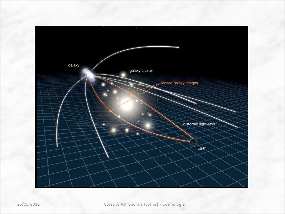 II Corso di Astronomia (Sothis) - Cosmologia25/05/2012