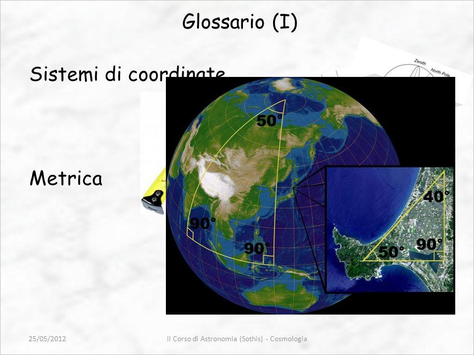 Separazione tra eventi Glossario (I) Sistemi di coordinate Metrica distanza euclidea II Corso di Astronomia (Sothis) - Cosmologia25/05/2012