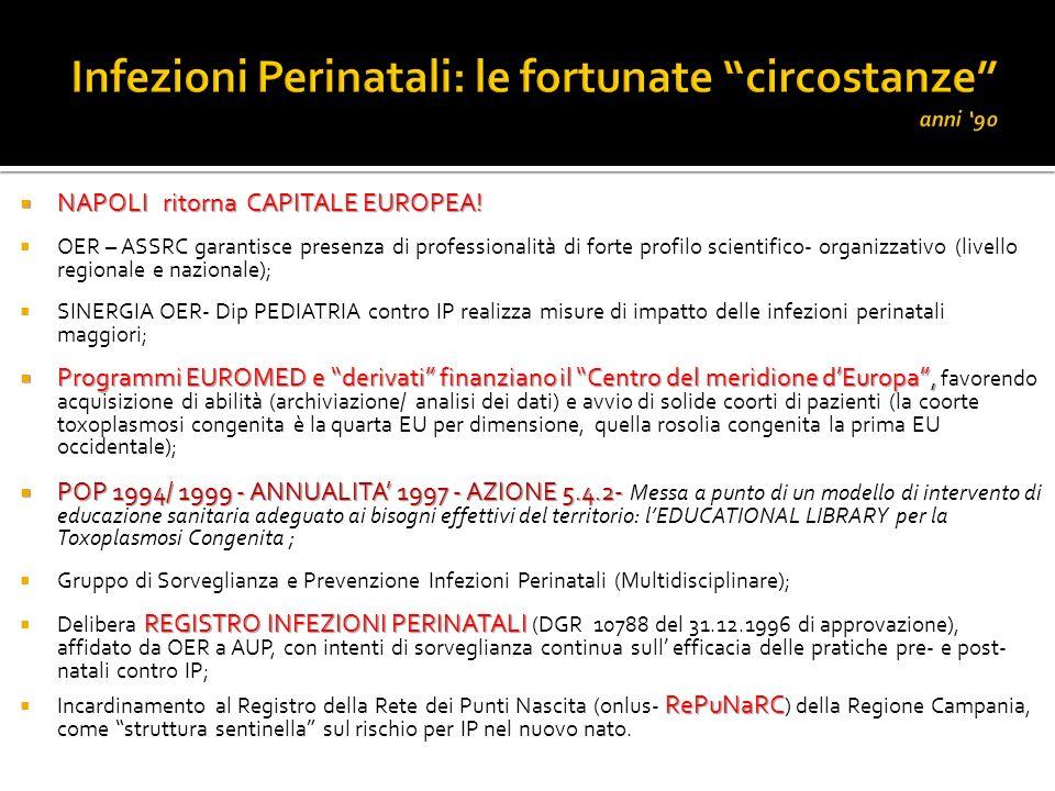 NAPOLI ritorna CAPITALE EUROPEA! NAPOLI ritorna CAPITALE EUROPEA! OER – ASSRC garantisce presenza di professionalità di forte profilo scientifico- org