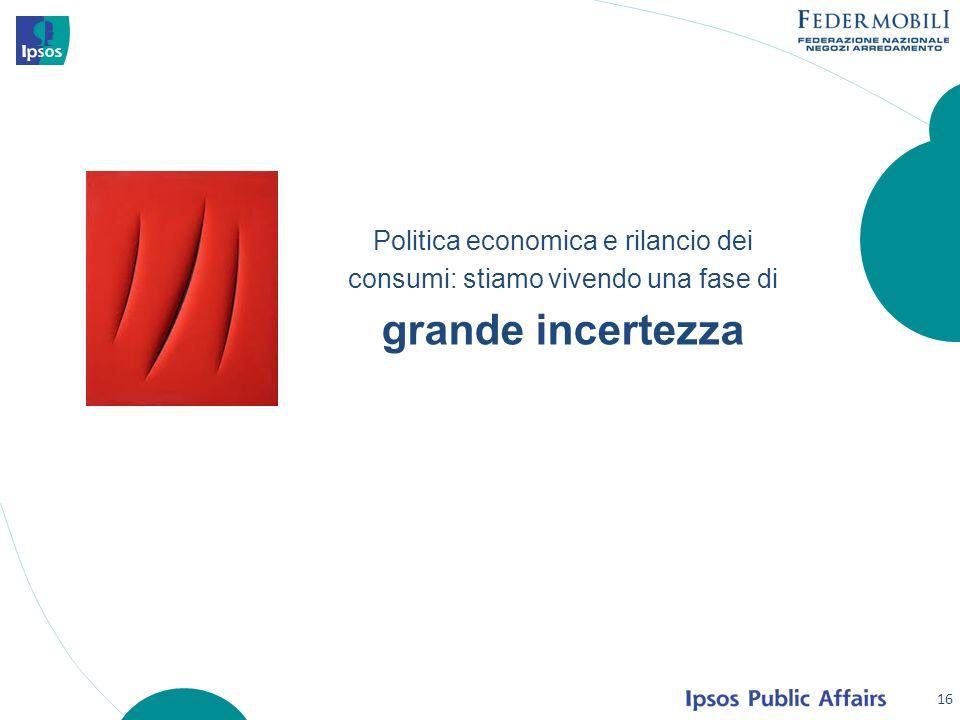 16 Politica economica e rilancio dei consumi: stiamo vivendo una fase di grande incertezza