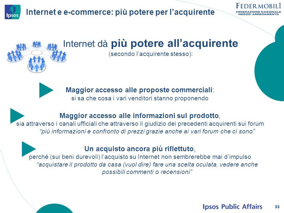 Internet e e-commerce: più potere per lacquirente Internet dà più potere allacquirente (secondo lacquirente stesso): 33 Maggior accesso alle proposte