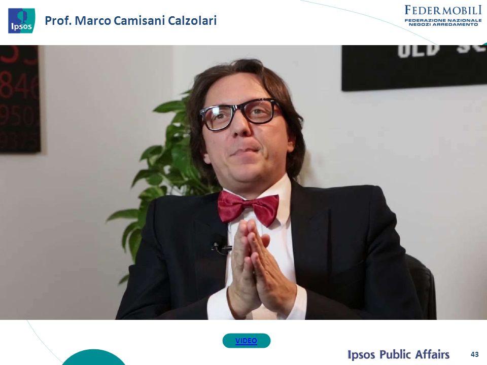 43 Prof. Marco Camisani Calzolari VIDEO