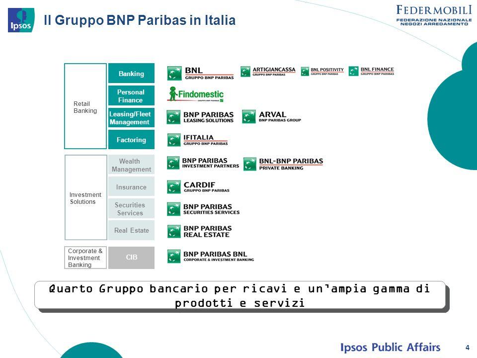 Il Gruppo BNP Paribas in Italia 4 Quarto Gruppo bancario per ricavi e unampia gamma di prodotti e servizi Personal Finance CIB Banking Insurance Leasi