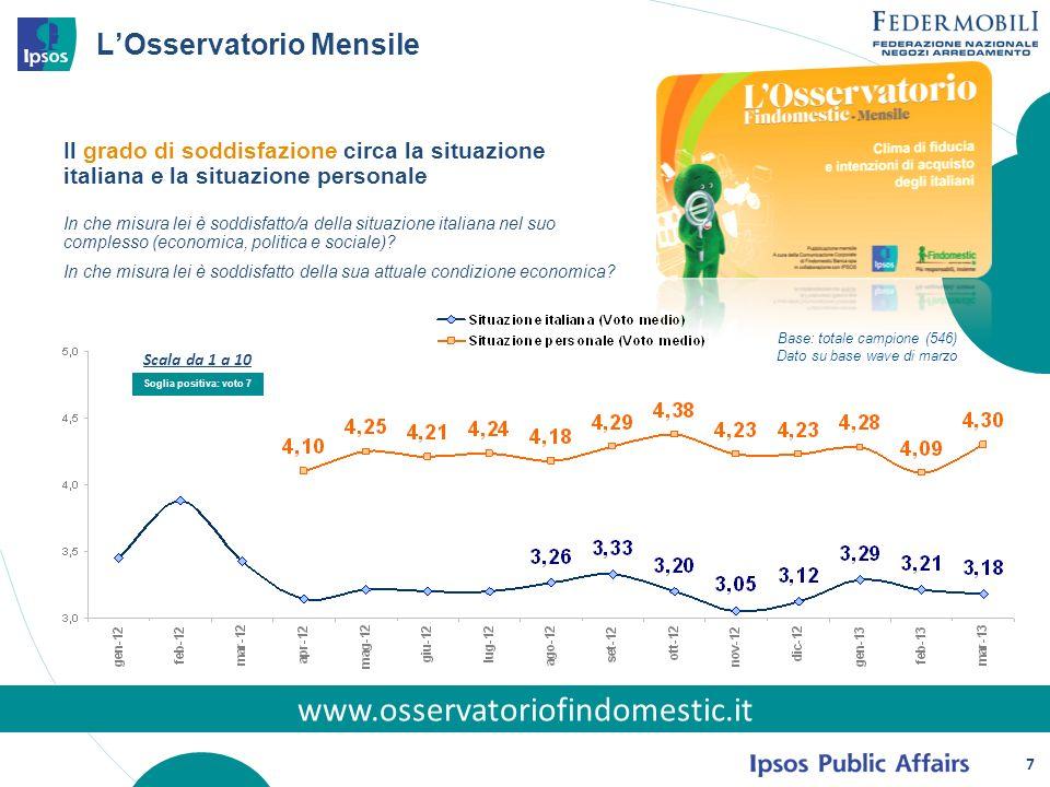 7 LOsservatorio Mensile Il grado di soddisfazione circa la situazione italiana e la situazione personale In che misura lei è soddisfatto/a della situa