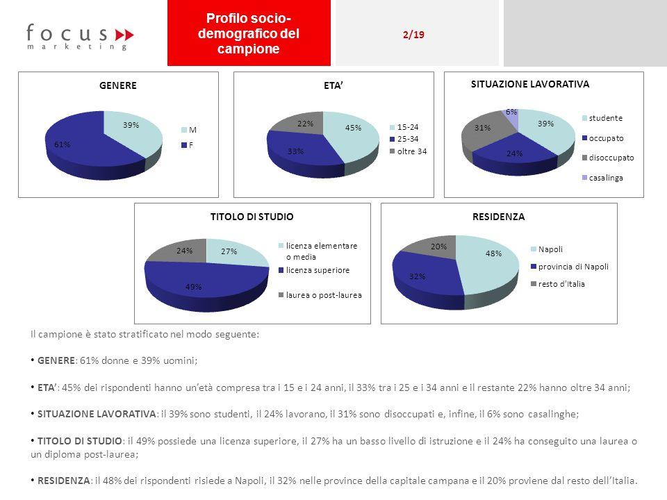Il campione è stato stratificato nel modo seguente: GENERE: 61% donne e 39% uomini; ETA: 45% dei rispondenti hanno unetà compresa tra i 15 e i 24 anni