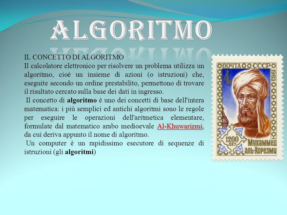 IL CONCETTO DI ALGORITMO Il calcolatore elettronico per risolvere un problema utilizza un algoritmo, cioè un insieme di azioni (o istruzioni) che, ese