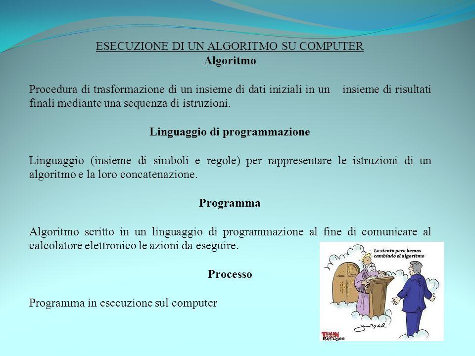 ESECUZIONE DI UN ALGORITMO SU COMPUTER Algoritmo Procedura di trasformazione di un insieme di dati iniziali in un insieme di risultati finali mediante
