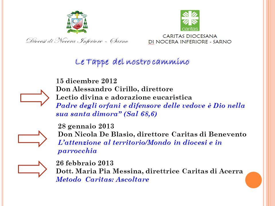 Le Tappe del nostro cammino 15 dicembre 2012 Don Alessandro Cirillo, direttore Lectio divina e adorazione eucaristica Padre degli orfani e difensore d