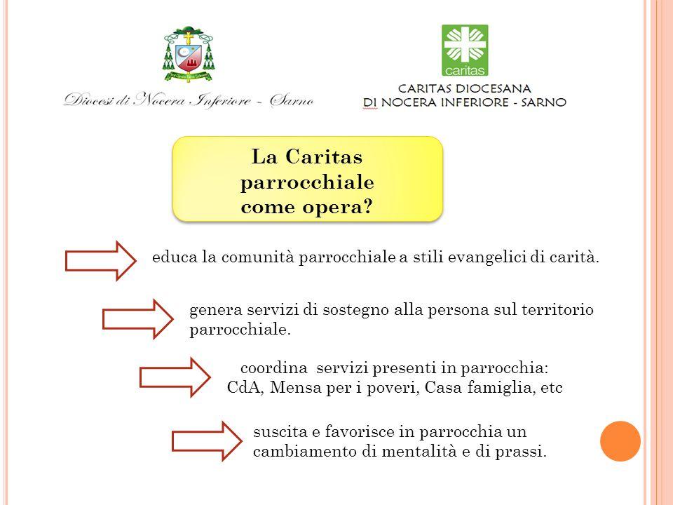 La Caritas parrocchiale come opera? La Caritas parrocchiale come opera? educa la comunità parrocchiale a stili evangelici di carità. genera servizi di