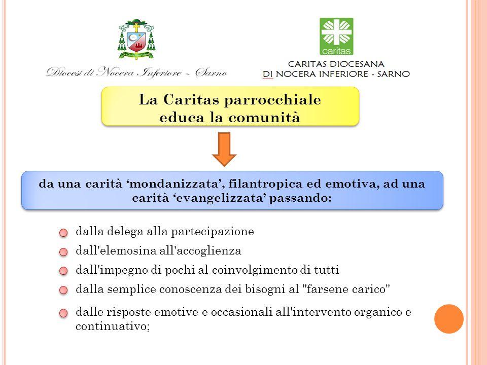 La Caritas parrocchiale agisce in rete sul territorio La Caritas parrocchiale agisce in rete sul territorio Coinvolgendo le istituzioni civili, sociali, e ecclesiali.