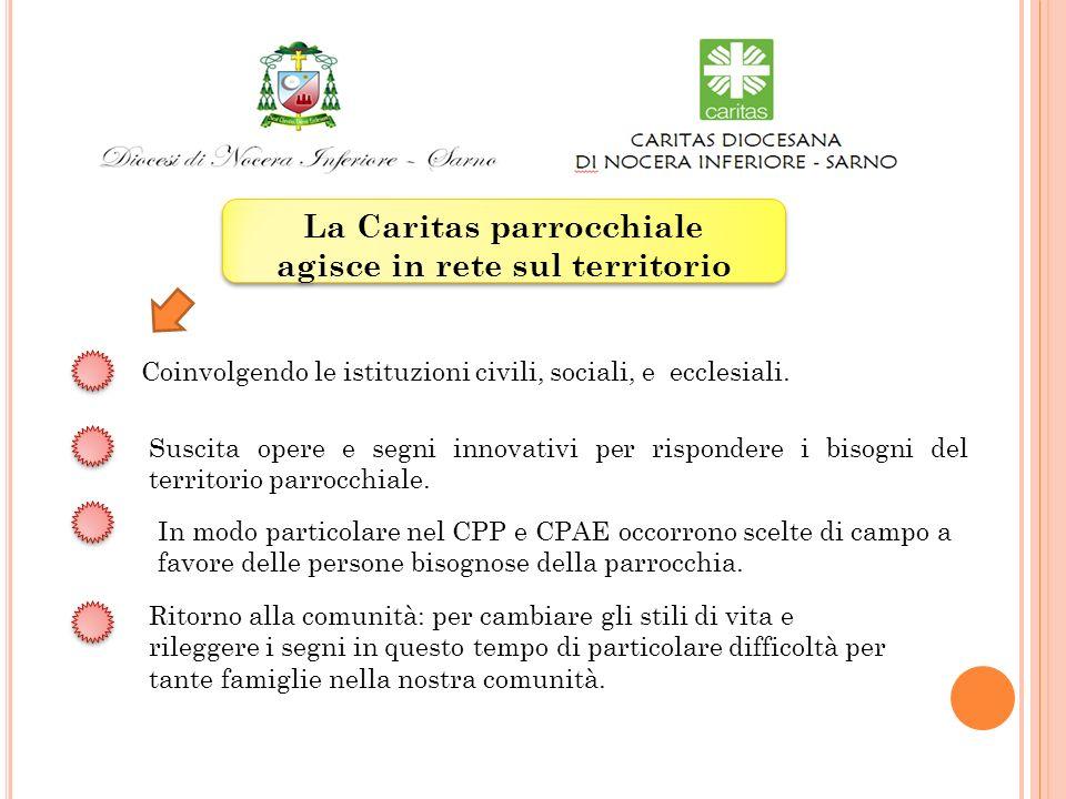 La Caritas parrocchiale agisce in rete sul territorio La Caritas parrocchiale agisce in rete sul territorio Coinvolgendo le istituzioni civili, social