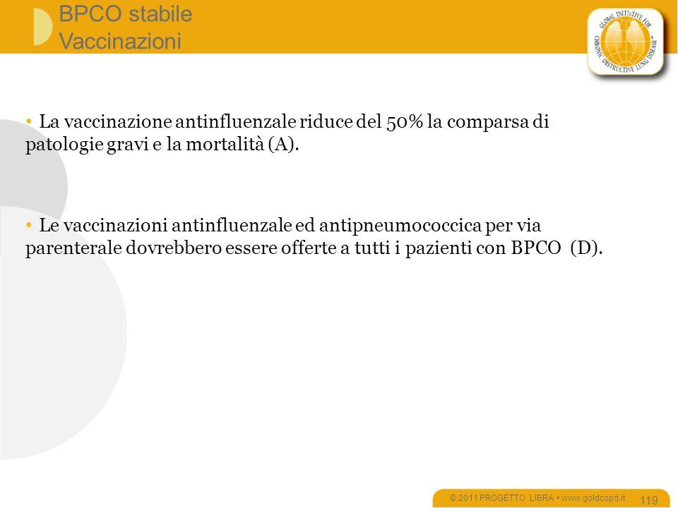 BPCO stabile Vaccinazioni © 2011 PROGETTO LIBRA www.goldcopd.it 119 La vaccinazione antinfluenzale riduce del 50% la comparsa di patologie gravi e la mortalità (A).