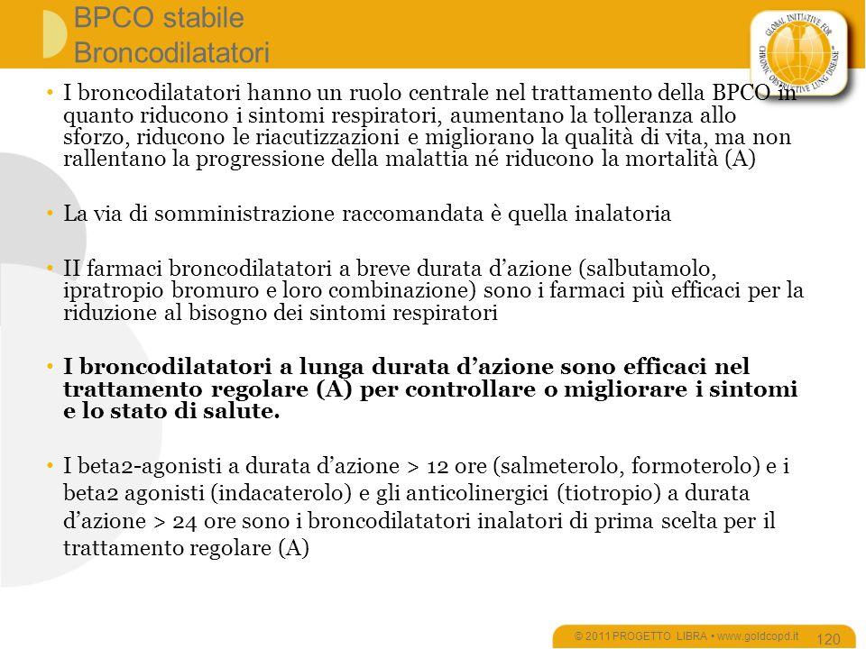 BPCO stabile Broncodilatatori © 2011 PROGETTO LIBRA www.goldcopd.it 120 I broncodilatatori hanno un ruolo centrale nel trattamento della BPCO in quanto riducono i sintomi respiratori, aumentano la tolleranza allo sforzo, riducono le riacutizzazioni e migliorano la qualità di vita, ma non rallentano la progressione della malattia né riducono la mortalità (A) La via di somministrazione raccomandata è quella inalatoria II farmaci broncodilatatori a breve durata dazione (salbutamolo, ipratropio bromuro e loro combinazione) sono i farmaci più efficaci per la riduzione al bisogno dei sintomi respiratori I broncodilatatori a lunga durata dazione sono efficaci nel trattamento regolare (A) per controllare o migliorare i sintomi e lo stato di salute.