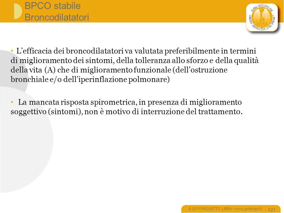BPCO stabile Broncodilatatori © 2011 PROGETTO LIBRA www.goldcopd.it 121 Lefficacia dei broncodilatatori va valutata preferibilmente in termini di miglioramento dei sintomi, della tolleranza allo sforzo e della qualità della vita (A) che di miglioramento funzionale (dellostruzione bronchiale e/o delliperinflazione polmonare) La mancata risposta spirometrica, in presenza di miglioramento soggettivo (sintomi), non è motivo di interruzione del trattamento.