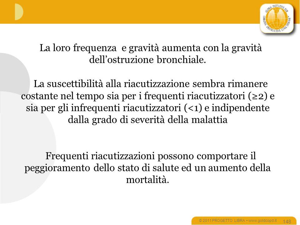 © 2011 PROGETTO LIBRA www.goldcopd.it 148 La loro frequenza e gravità aumenta con la gravità dellostruzione bronchiale.