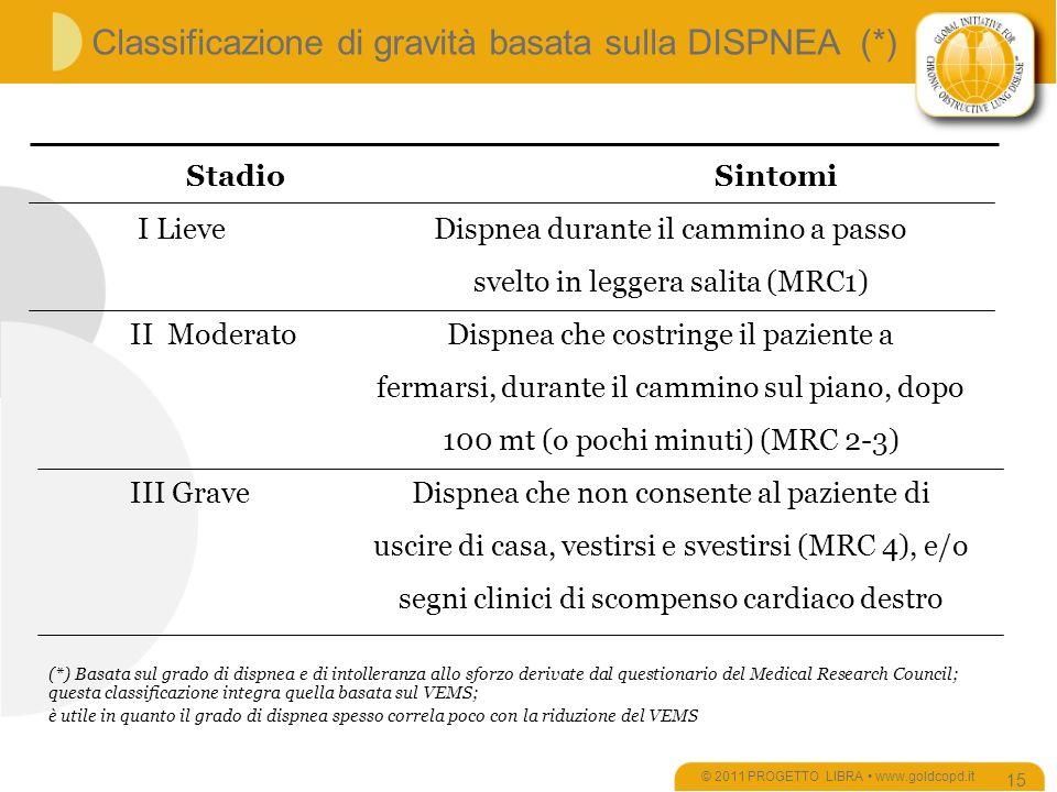 Classificazione di gravità basata sulla DISPNEA (*) © 2011 PROGETTO LIBRA www.goldcopd.it 15 (*) Basata sul grado di dispnea e di intolleranza allo sforzo derivate dal questionario del Medical Research Council; questa classificazione integra quella basata sul VEMS; è utile in quanto il grado di dispnea spesso correla poco con la riduzione del VEMS Stadio Sintomi I LieveDispnea durante il cammino a passo svelto in leggera salita (MRC1) II Moderato Dispnea che costringe il paziente a fermarsi, durante il cammino sul piano, dopo 100 mt (o pochi minuti) (MRC 2-3) III GraveDispnea che non consente al paziente di uscire di casa, vestirsi e svestirsi (MRC 4), e/o segni clinici di scompenso cardiaco destro