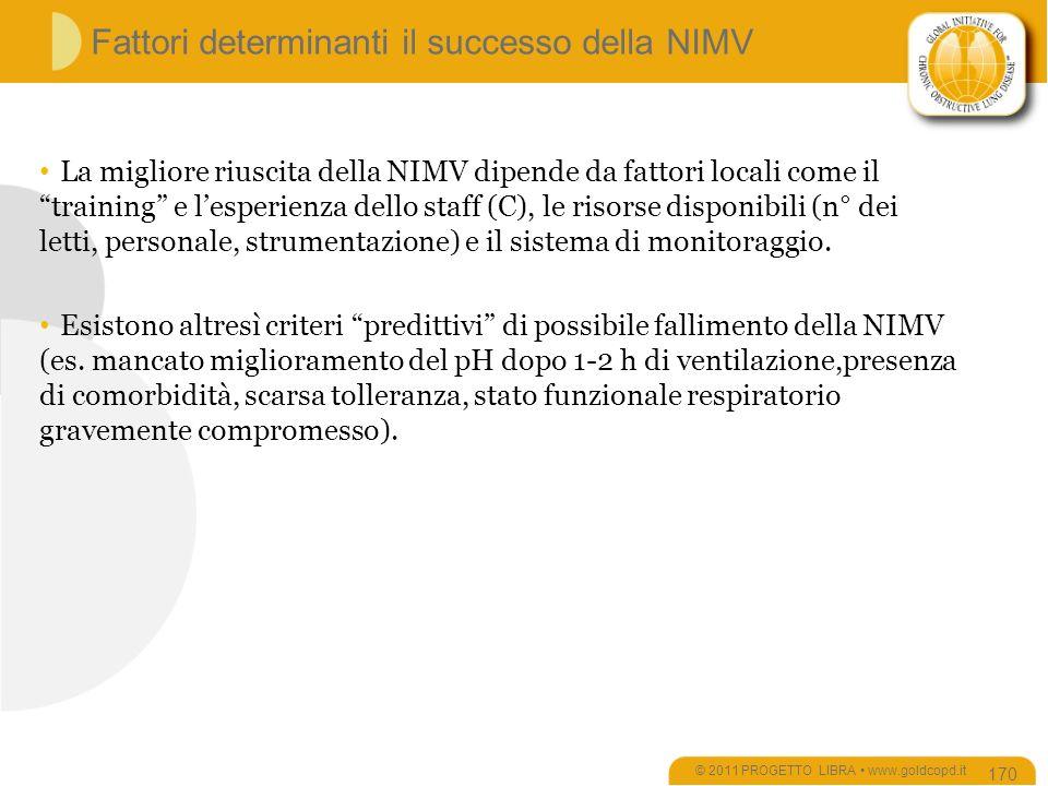 Fattori determinanti il successo della NIMV © 2011 PROGETTO LIBRA www.goldcopd.it 170 La migliore riuscita della NIMV dipende da fattori locali come il training e lesperienza dello staff (C), le risorse disponibili (n° dei letti, personale, strumentazione) e il sistema di monitoraggio.