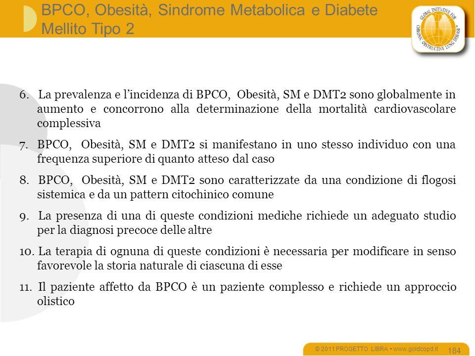 6.La prevalenza e lincidenza di BPCO, Obesità, SM e DMT2 sono globalmente in aumento e concorrono alla determinazione della mortalità cardiovascolare complessiva 7.BPCO, Obesità, SM e DMT2 si manifestano in uno stesso individuo con una frequenza superiore di quanto atteso dal caso 8.BPCO, Obesità, SM e DMT2 sono caratterizzate da una condizione di flogosi sistemica e da un pattern citochinico comune 9.La presenza di una di queste condizioni mediche richiede un adeguato studio per la diagnosi precoce delle altre 10.La terapia di ognuna di queste condizioni è necessaria per modificare in senso favorevole la storia naturale di ciascuna di esse 11.Il paziente affetto da BPCO è un paziente complesso e richiede un approccio olistico BPCO, Obesità, Sindrome Metabolica e Diabete Mellito Tipo 2 © 2011 PROGETTO LIBRA www.goldcopd.it 184