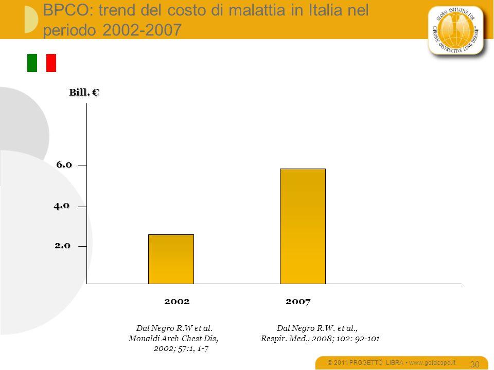 BPCO: trend del costo di malattia in Italia nel periodo 2002-2007 © 2011 PROGETTO LIBRA www.goldcopd.it 30 2002 2007 4.0 2.0 Bill.