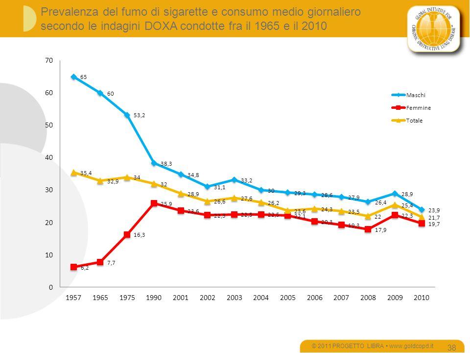Prevalenza del fumo di sigarette e consumo medio giornaliero secondo le indagini DOXA condotte fra il 1965 e il 2010 © 2011 PROGETTO LIBRA www.goldcopd.it 38